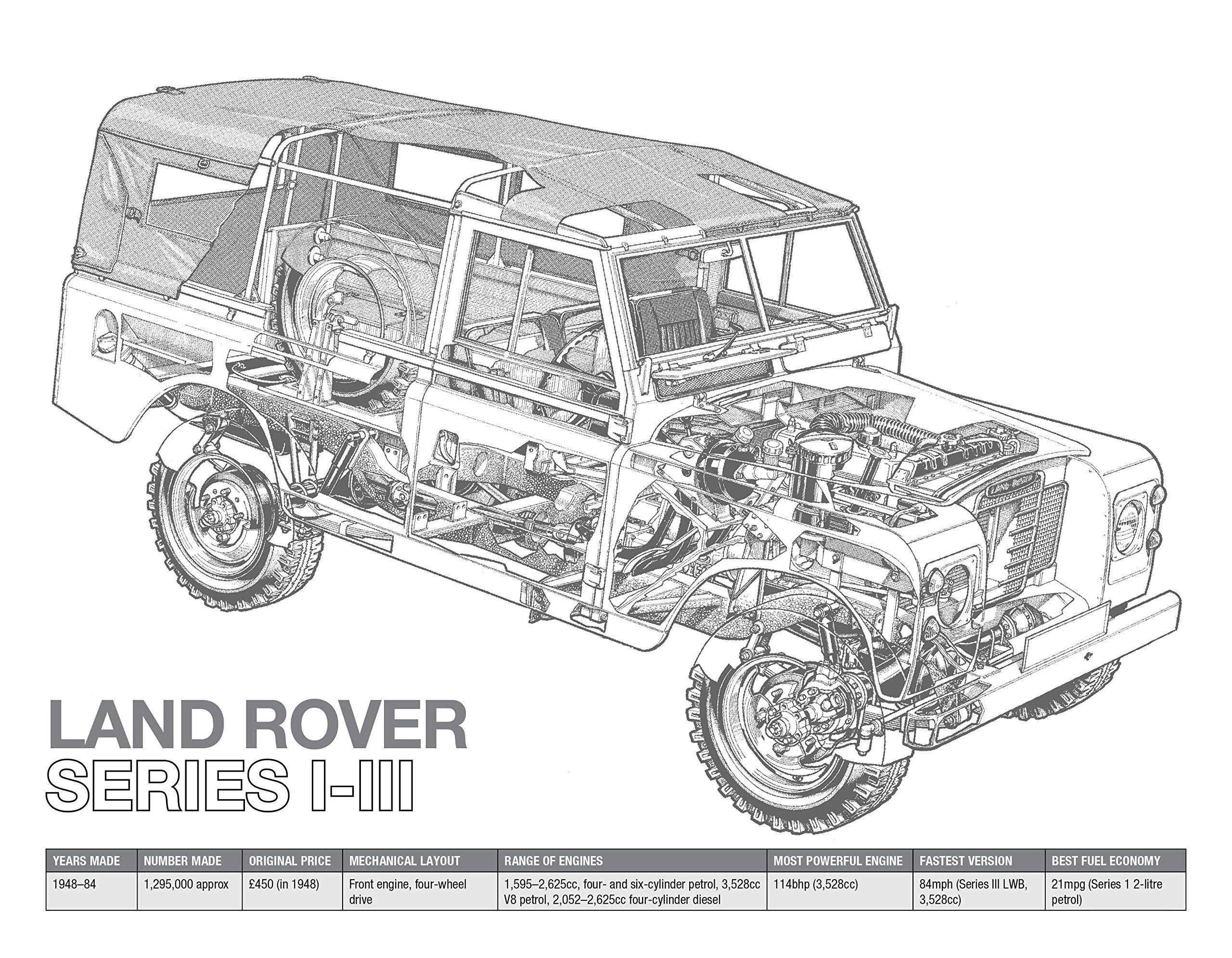 Utility Truck, Cutaway, Landrover Defender, Technical Illustrations,  Automotive Art, Landing,