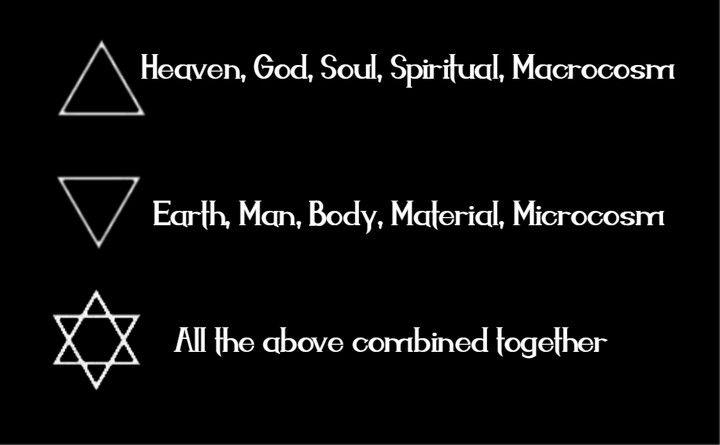 Earth Air Water Jewish Fire Symbols