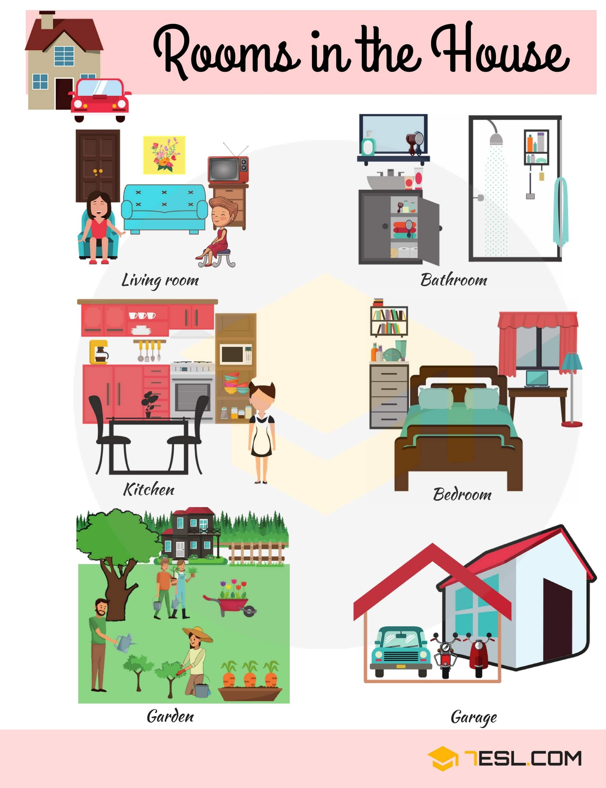 House Vocabulary Things Around The House With Pictures English