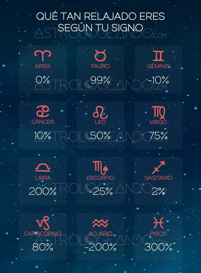 Qué Tan Relajado Eres Según Tu Signo Signos Signos Del Horoscopo Signos Zodiacales