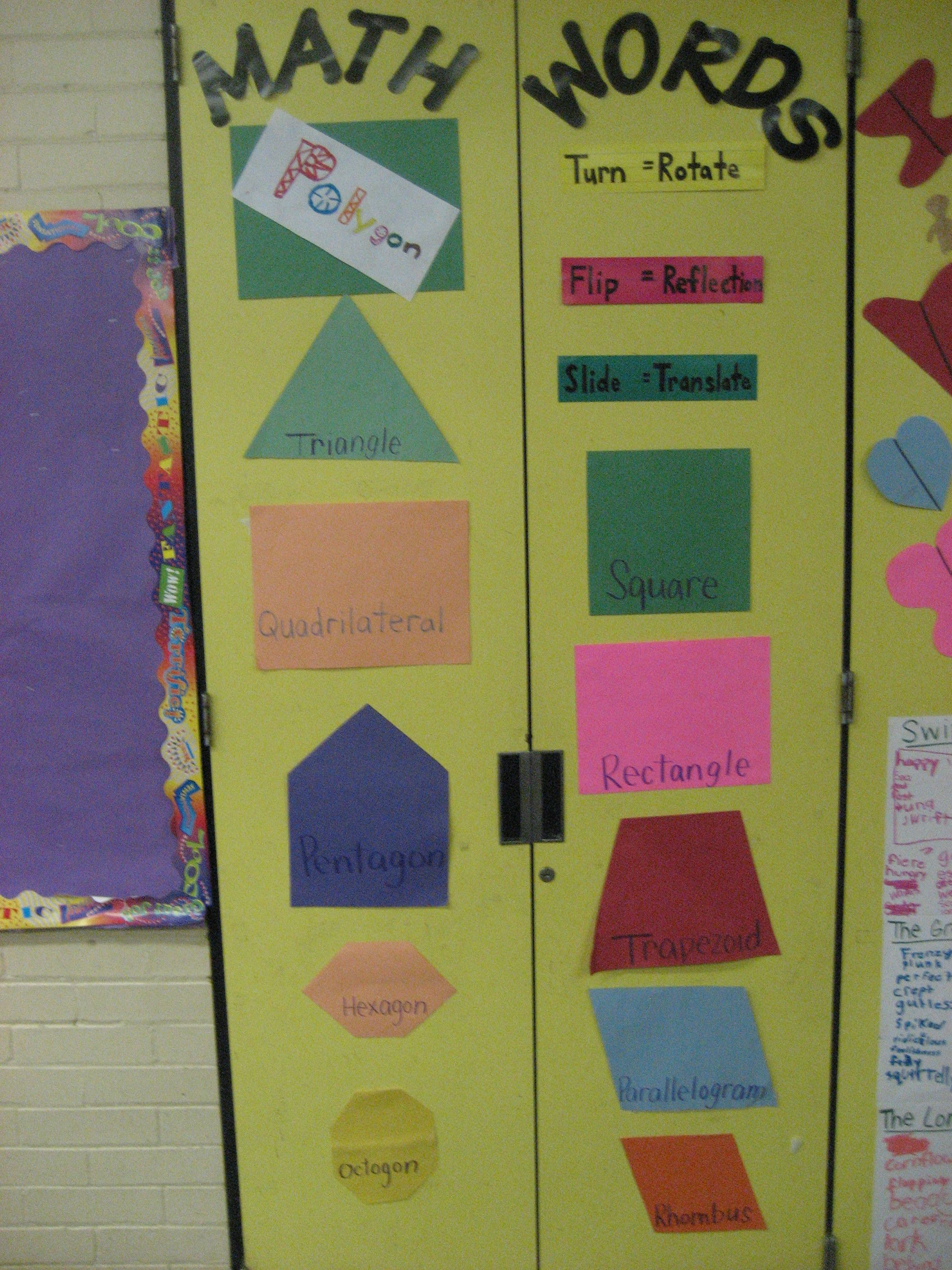 Ideas for a Successful Math Word Wall | Word Wall ideas | Pinterest ...