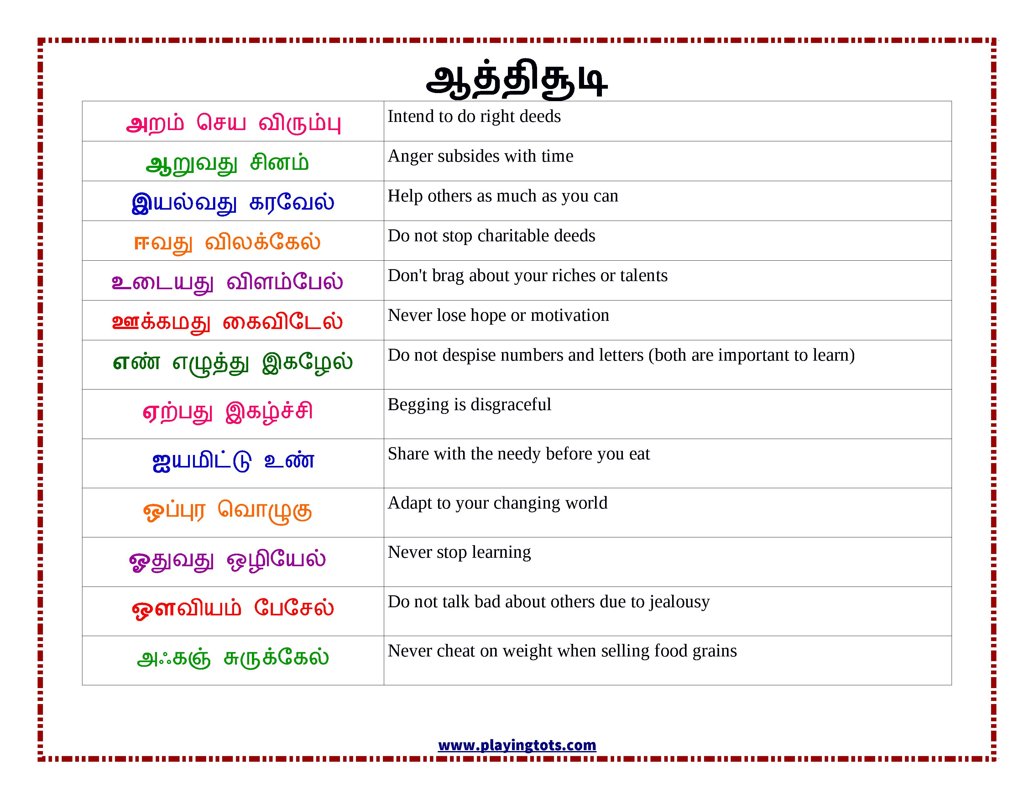 Aathichoodi With English Translation