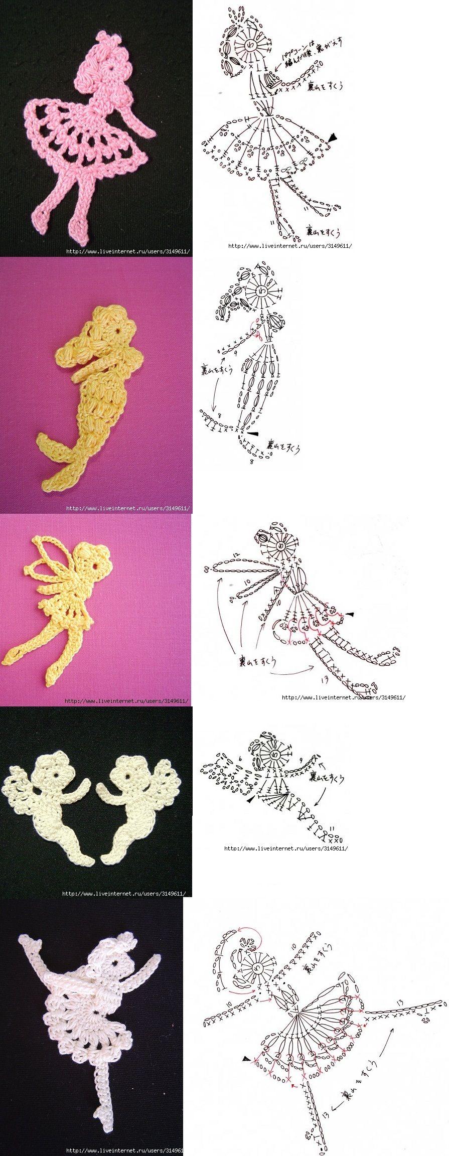 Pin von Nancy Melara auf Crochet | Pinterest | Häkeln, Applikationen ...