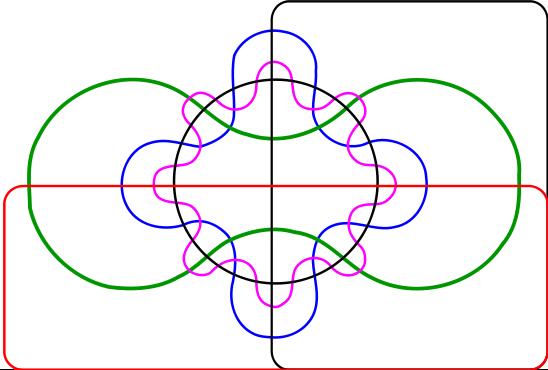 Edwards Venn Six Diagrama De Venn Wikipdia A Enciclopdia