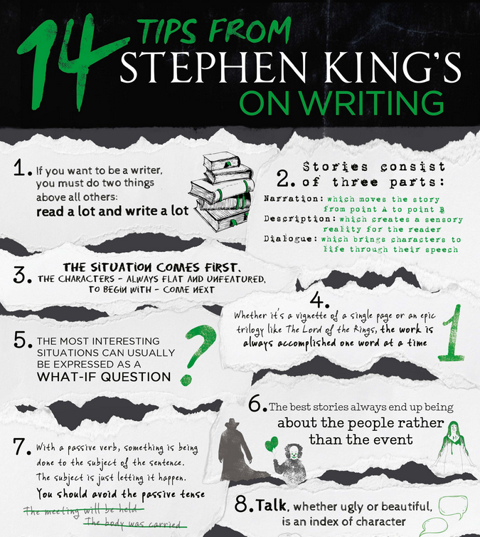 stephen king on writing essay questions The chorus is composed of rhetorical questions  stephen king essay   on writing- a memoir of the craft stephen king wrote his book on writing:.