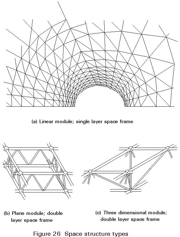 viereendeel space frames, not the picture. but u get the idea. still ...
