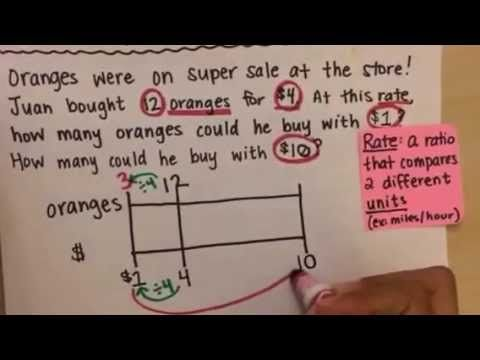 Unit Rate Word Problem Solve Using A Double Number Line Youtube Number Line Double Numbers Word Problems