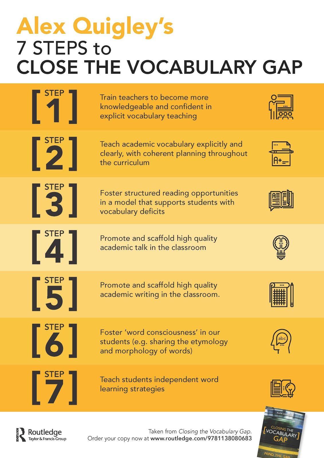 Closing The Vocabulary Gap Resources The Confident Teacher Vocabulary Project Academic Vocabulary Vocabulary Expected reading level grade victoria