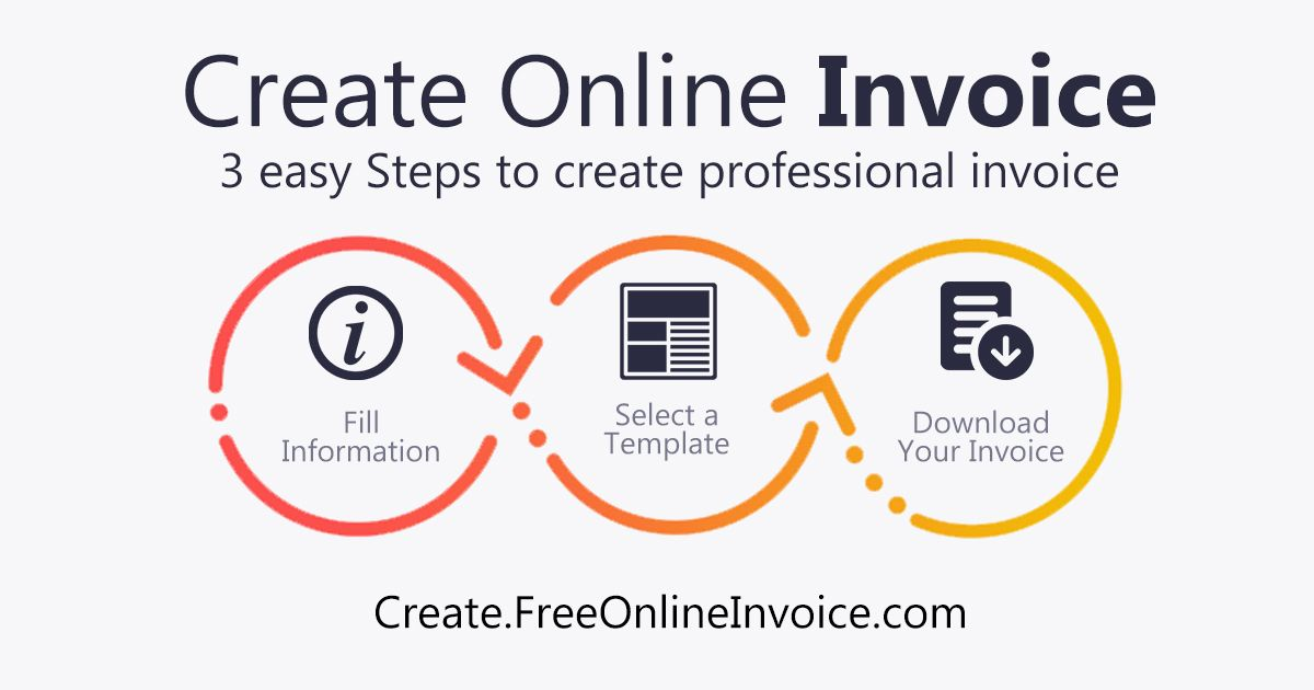 Easy way to create invoices online using this 3-step-process This