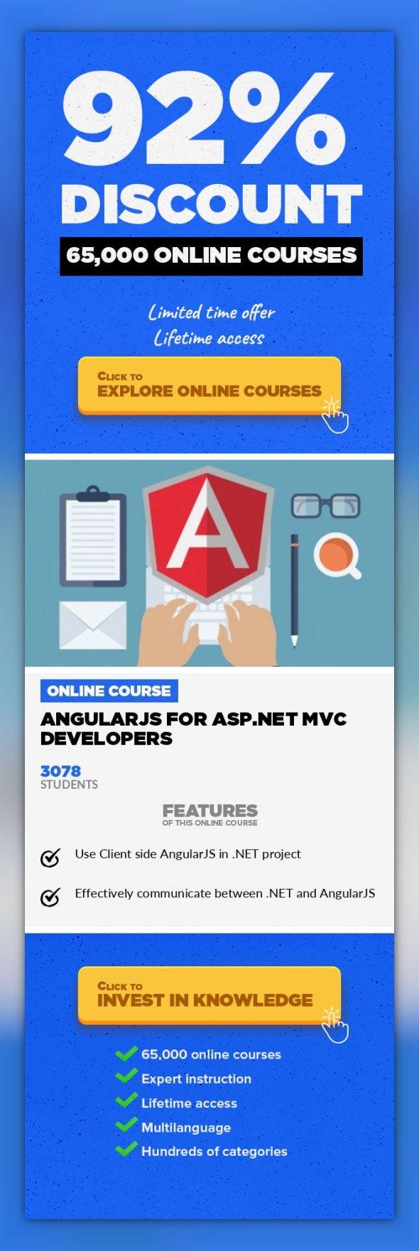 AngularJS For ASP.NET MVC Developers Web Development, Development ...