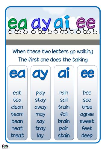 Long vowel sounds - ea, ai, ay and ee v2 pdf | Phonics | Vowel