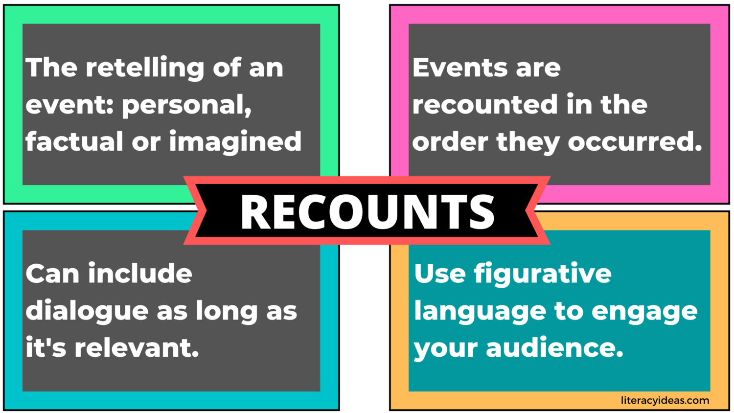 Recount Features In