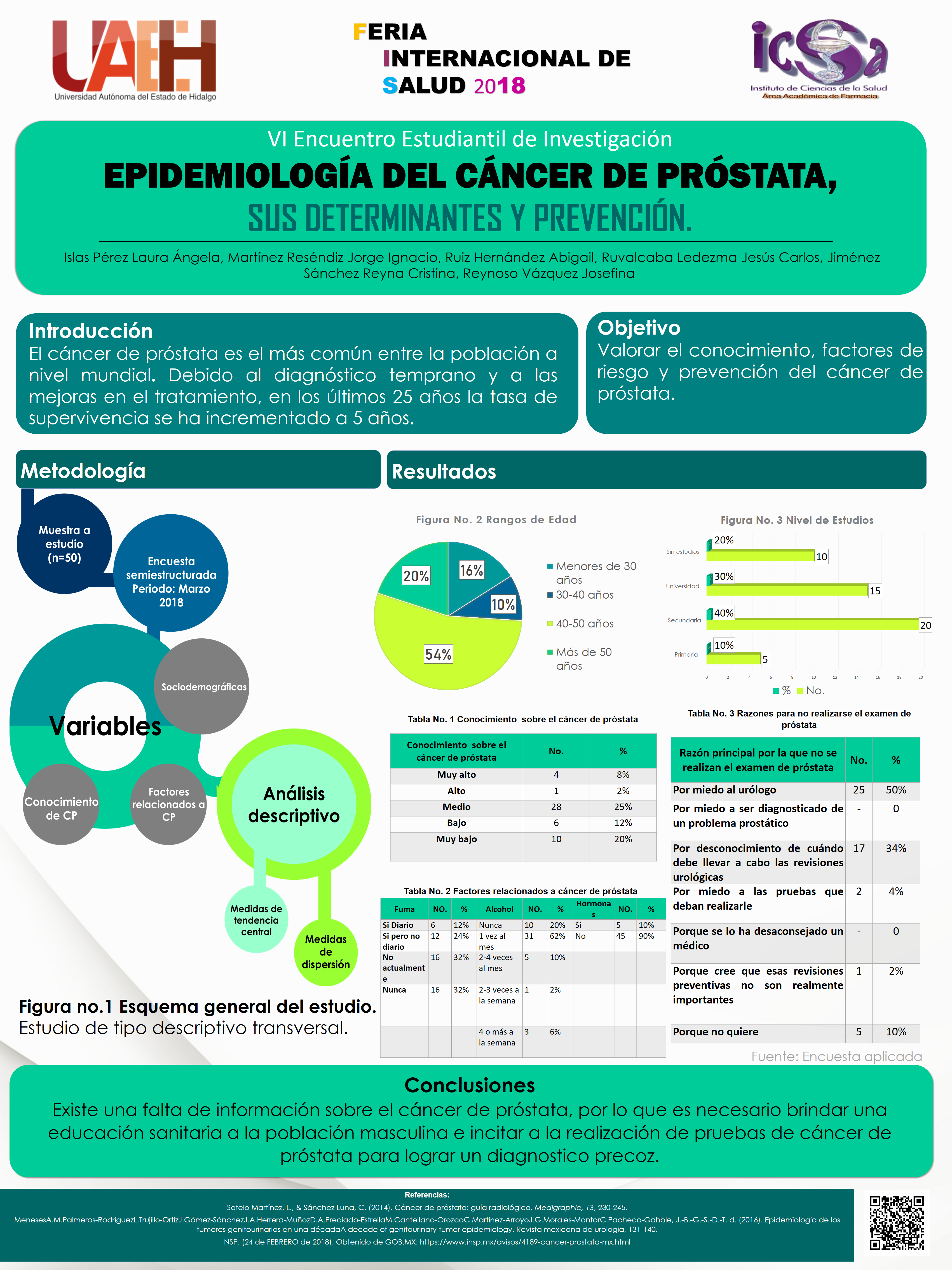 cancer de prostata recidivante