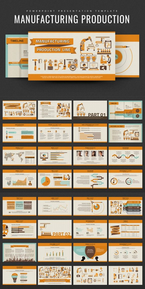 manufacturing production ppt presentation templates pinterest