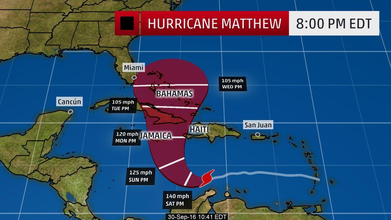 Projected Path And Intensity Hurricane Matthew Hurricane Hurricane Prep