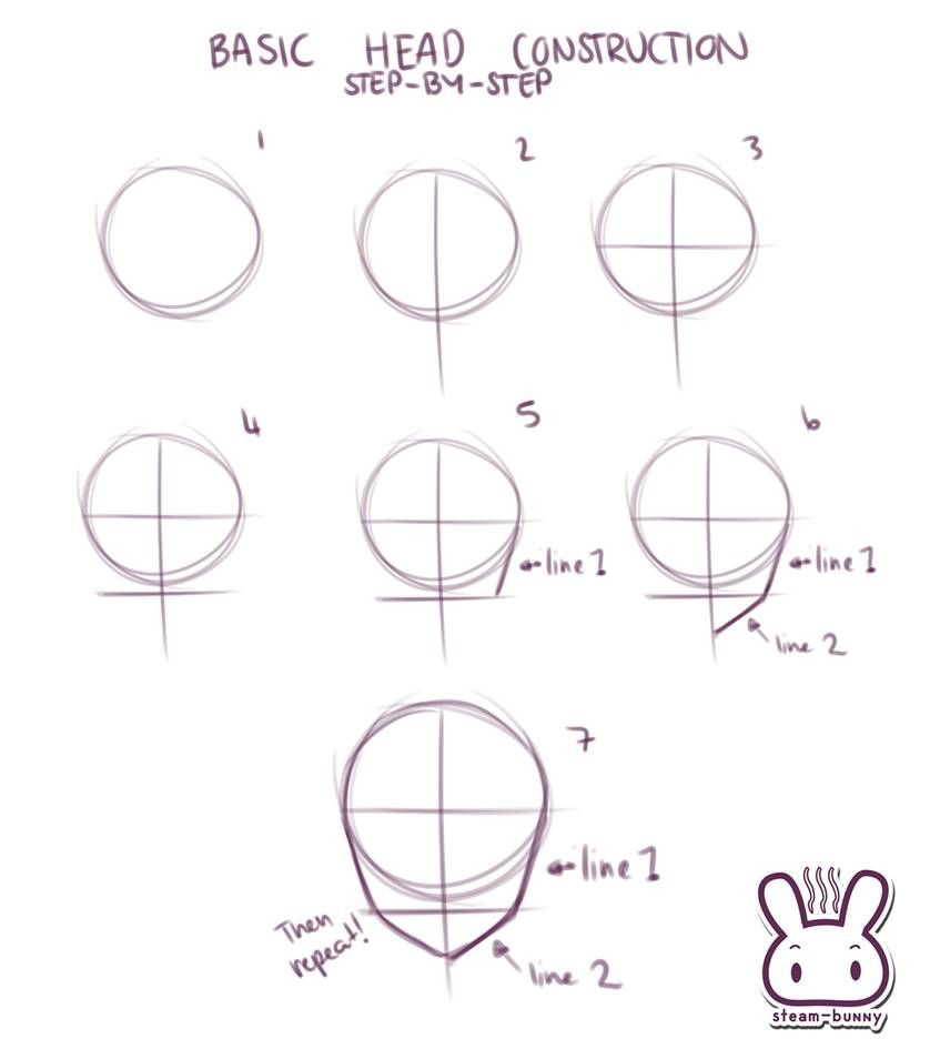 Anime Head Tutorial By Https Www Deviantart Com Steam Bunny On Deviantart Drawing Tutorial Face Anime Art Tutorial Anime Face Drawing