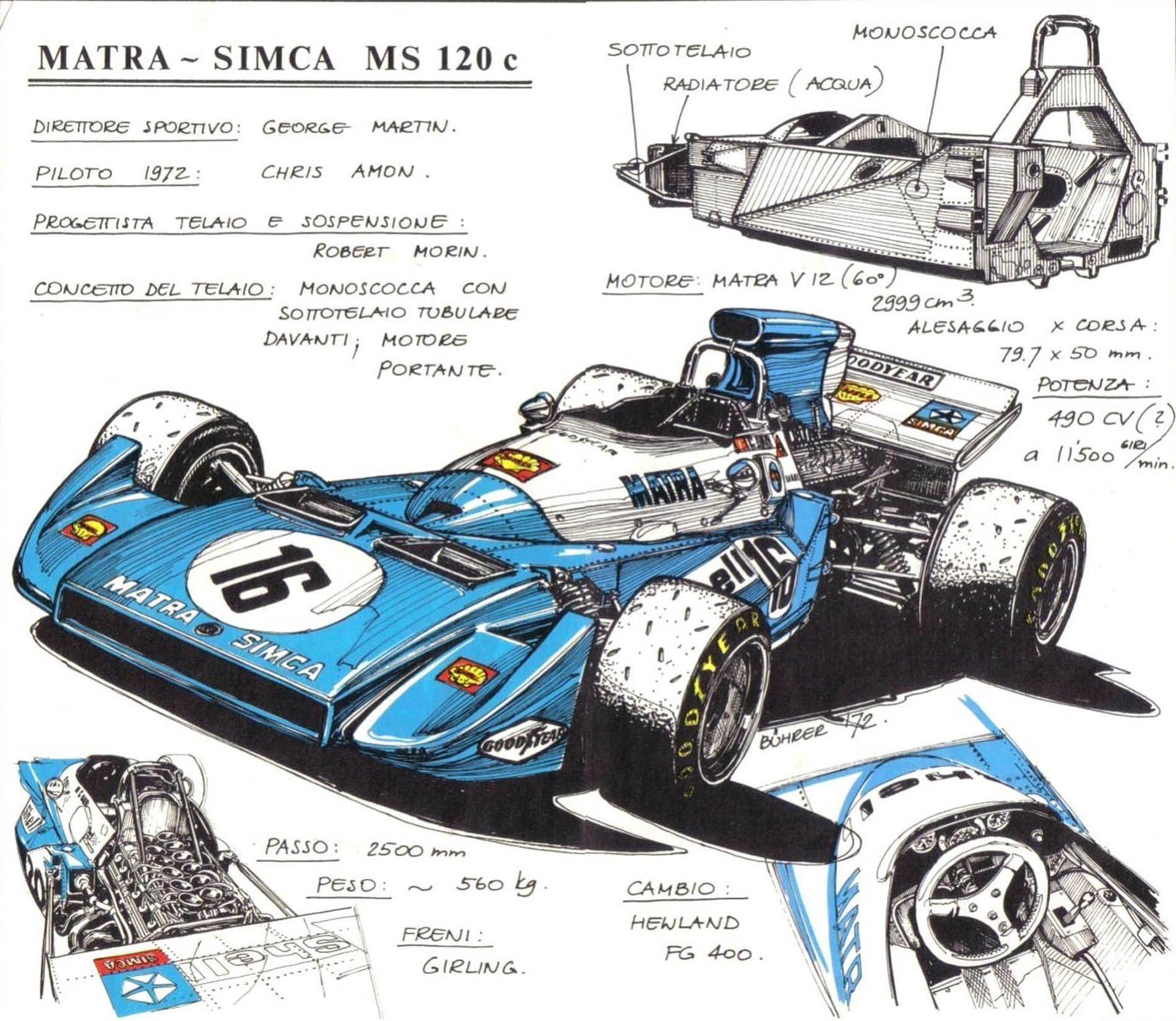 Werner Buhrer Matra MS 120. I believe is formula 1 but
