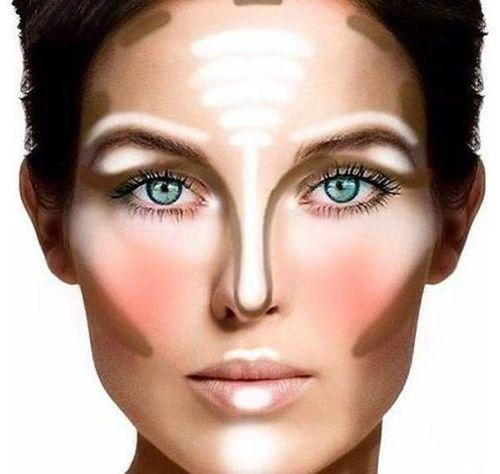Pin By Alexhaech74 On My Expert Talent Makeup Contour Makeup Makeup Tips Face Contouring