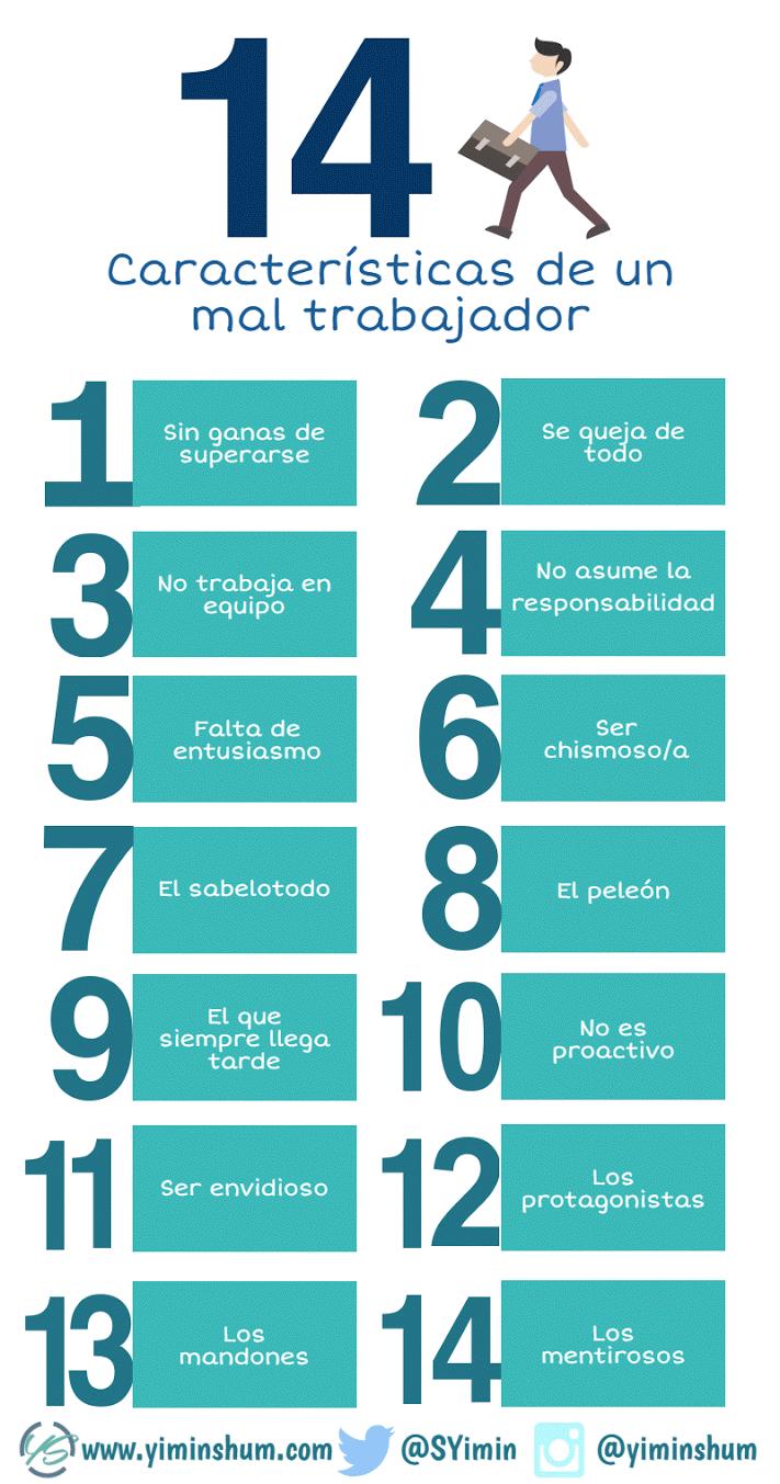 14 Caracter U00edsticas De Un Mal Trabajador  Infografia