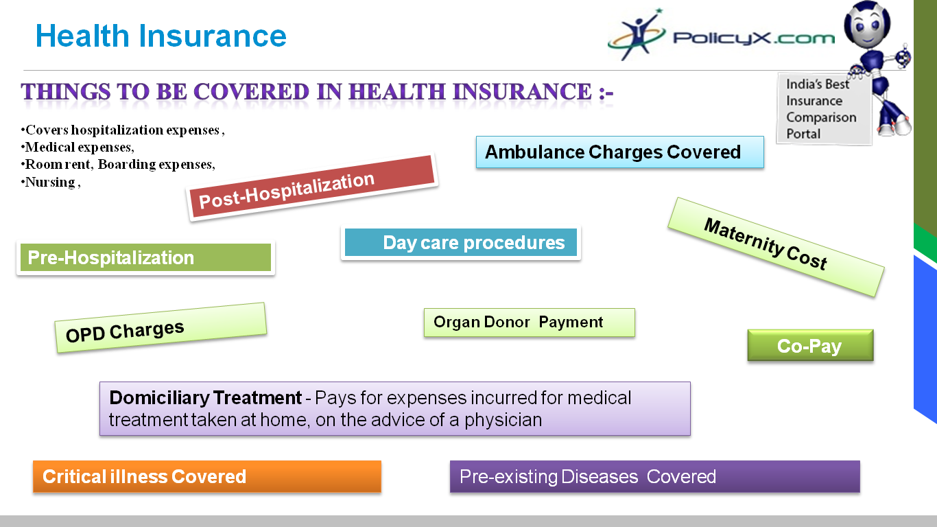 Compare health insurance from top companies like HDFC Ergo