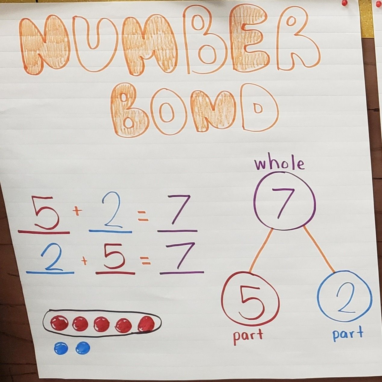 1st Grade Number Bond Math