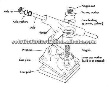 Longboard Parts Diagram - Electrical Work Wiring Diagram •
