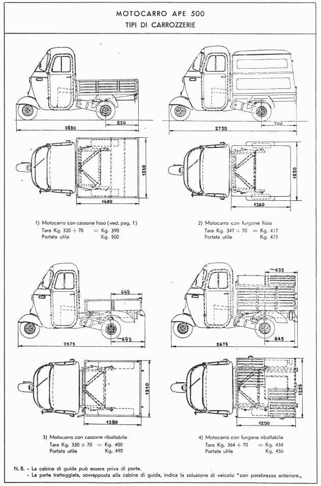 Image result for piaggio ape model C specifications