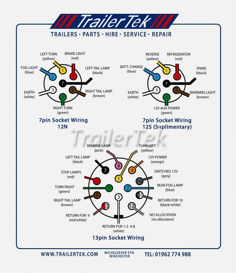 12 Clever 12s Wiring Diagram Caravan References Trailer Light Wiring Trailer Wiring Diagram Trailer