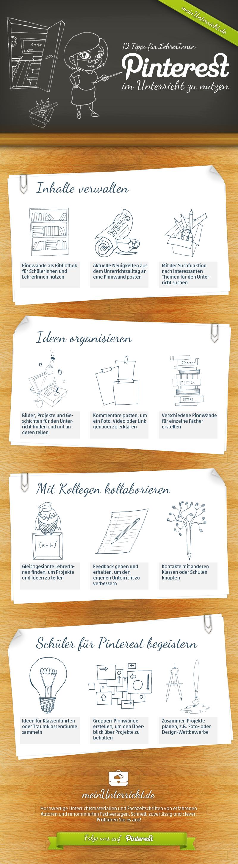 Pin von Franzi Rauti auf Grundschule   Pinterest   Infografiken ...