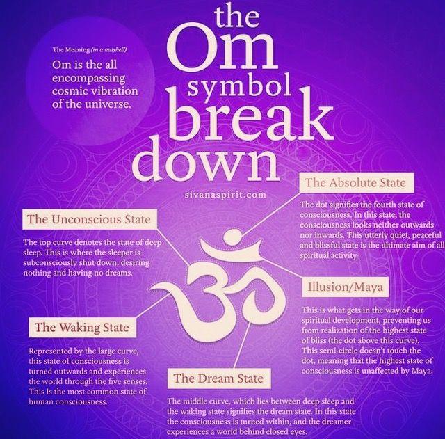 Om Thats Whole Entire World Yoga Pinterest Yoga Spiritual