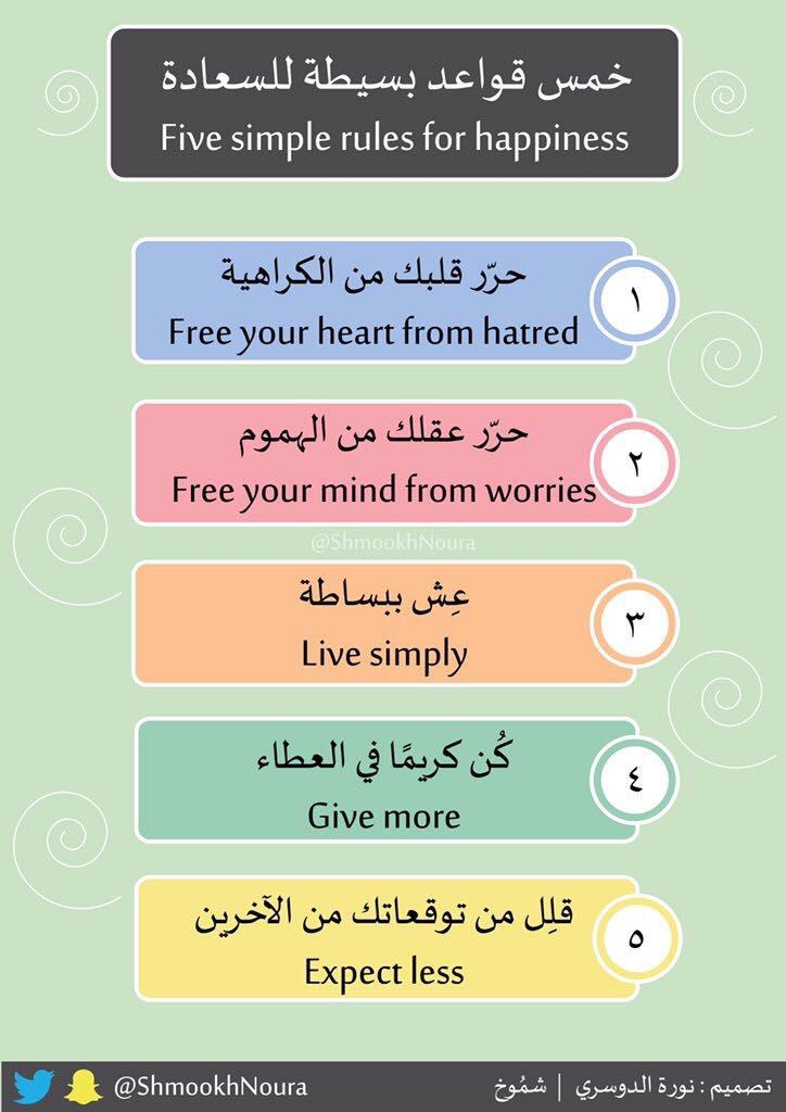 Five Simple Rules Free Mind Learning Arabic Learn English