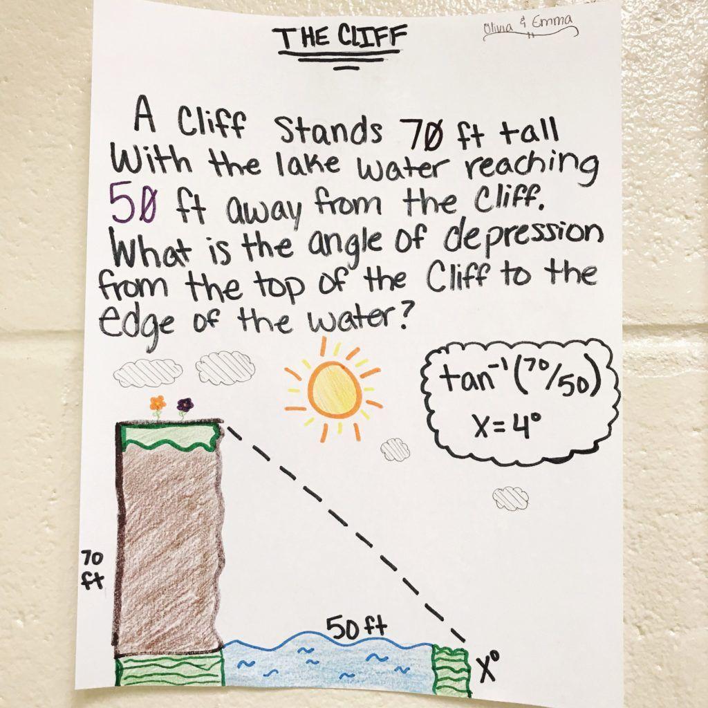 Trigonometry Word Problem Activity