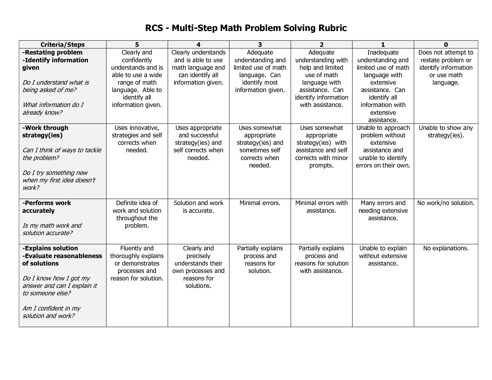 math problem solving steps rubrics math math math problem solving