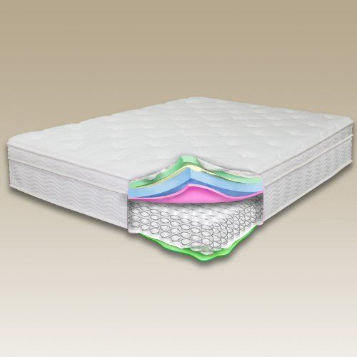 Sleep Master 12 Euro Box Top Pocketed Spring Mattress Twin By Sleep Master 231 00 The Sleep Master 12 Euro Box Top Pocketed Spring Mattress Offers A Wond