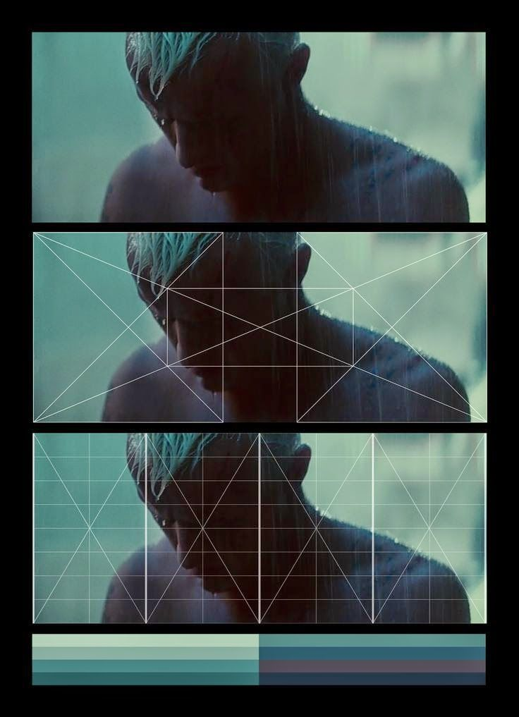 Flooby Nooby: Composition & Color Analysis of Blade Runner (1982 ...