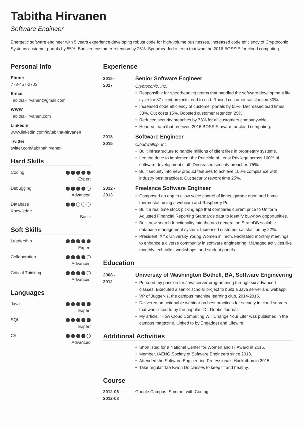 Entry Level software Developer Resume Best Of Resume