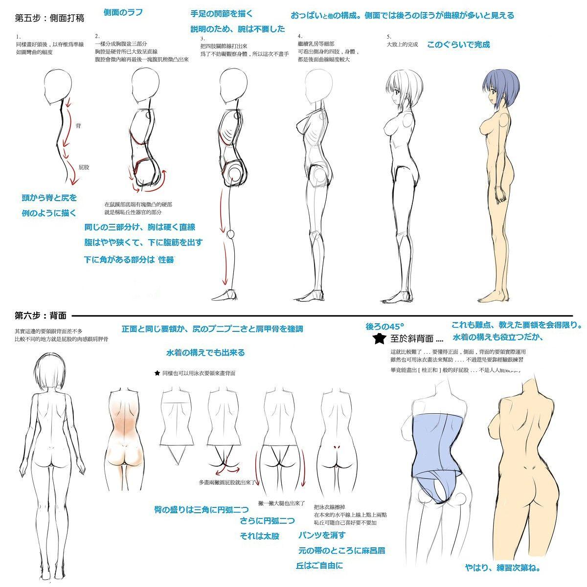 Dibujar anime, perfil y de espalda | anatomy | Pinterest | Art ...