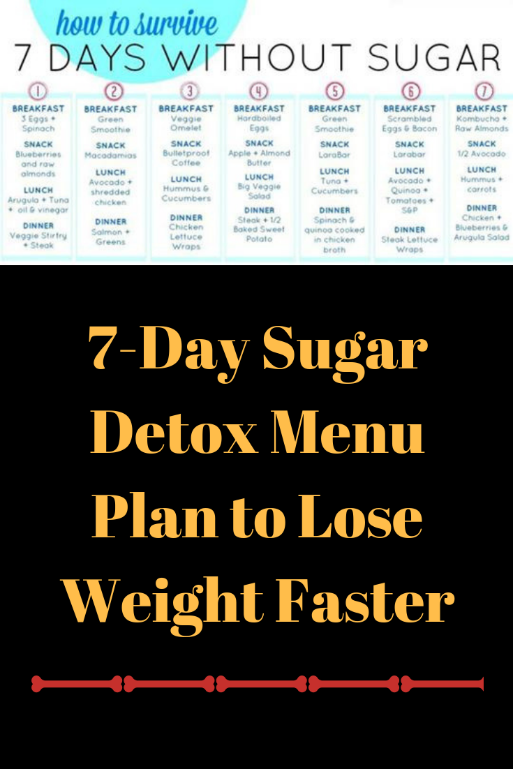 Are you addicted to sugar and want to find how to avoid it. Try this seven-day sugar detox plan to remove sugar from your body. It is good for health, reduces your risk of disease and make you lose weight. #howtosugardetox #sugardetoxplan