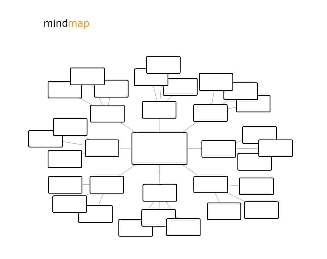 35 Free Mind Map Templates & Examples (Word + PowerPoint
