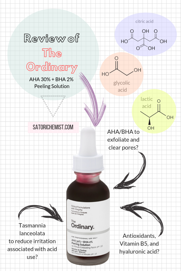 The Ultimate Scientific Guide to The Ordinary AHA 30