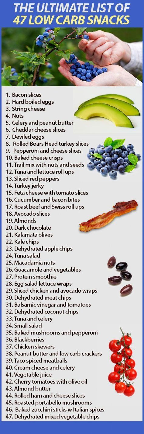 Do You Need Good Low Carb Snacks Because You Are Diabetic Or Paleo Dieting Here Is A Great List Of Low Carbohydrate Snacks Keto Diet Recipes Diabetic Snacks