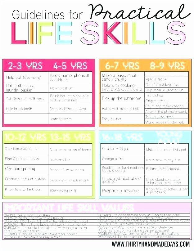 Printable Life Skills Worksheets Life Skills Worksheets ...