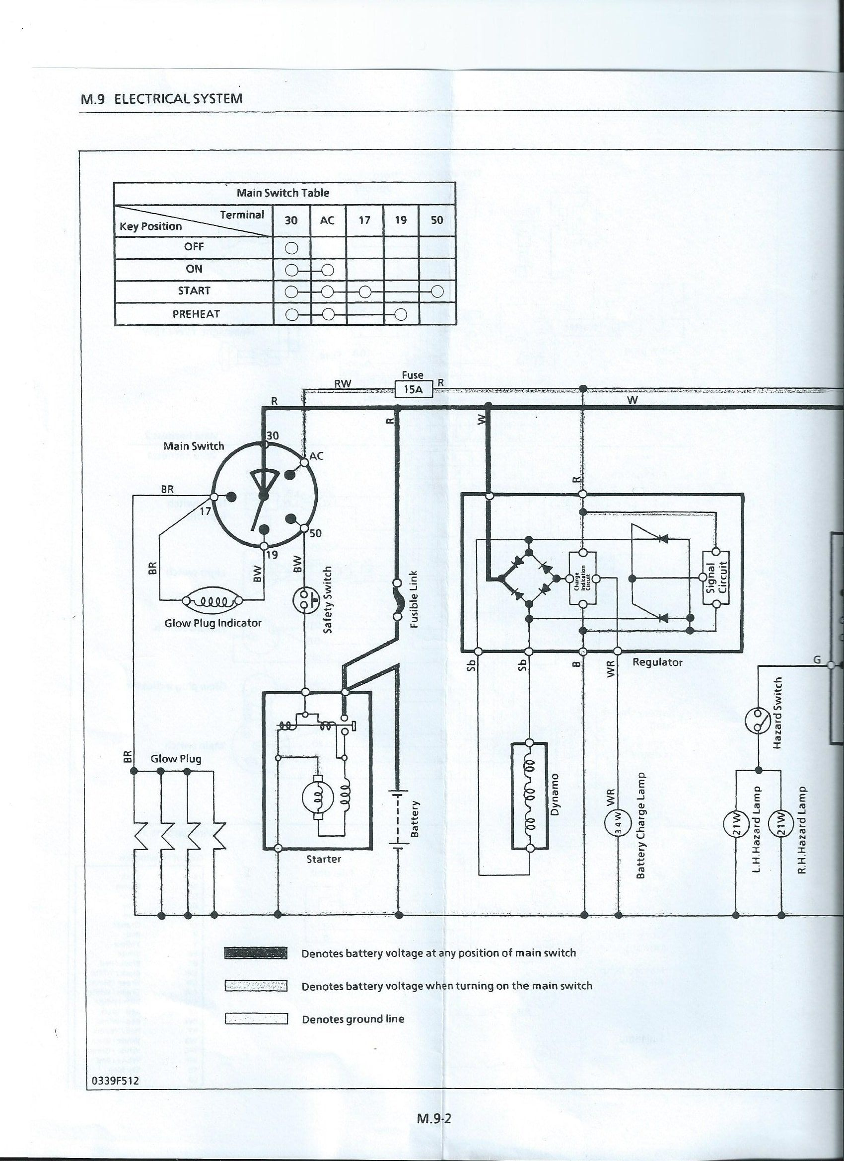 77 Unique Tractor Starter Wiring Diagram In 2020