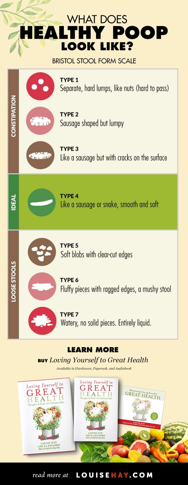 The Scoop on Types of Poop: Plus 14 Ways to Better Digest Life | Gut ...