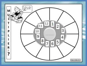 Rituel pour apprendre le stables de multiplication