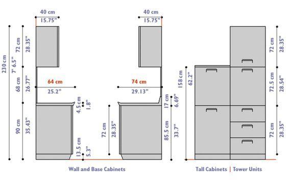 Door Design Outline Google Search Kitchen Cabinet Dimensions