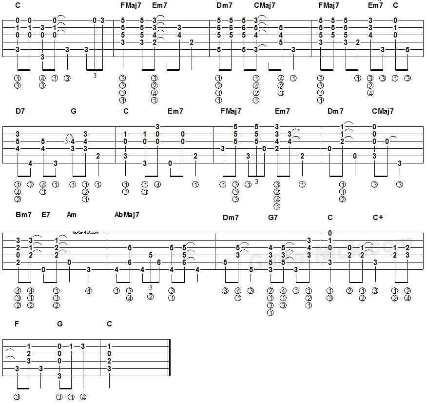 What A Wonderful World - fingerstyle guitar Part 2 | аранжеровки ...