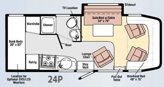 Winnebago Wiring Diagram - Wiring Diagram And Hernes