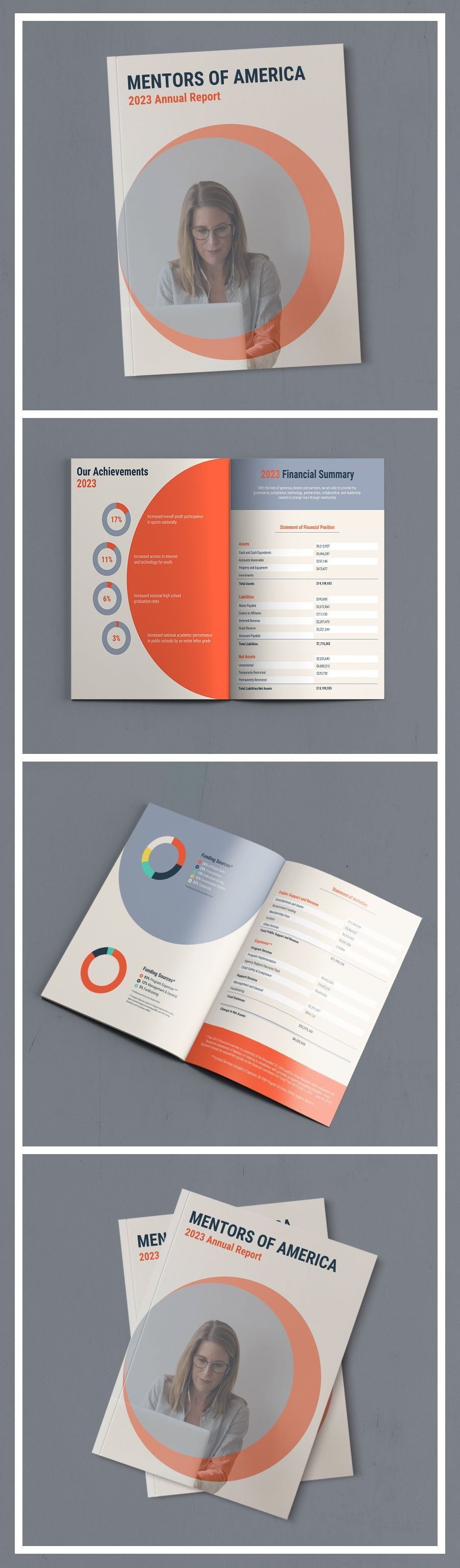 Nonprofit Annual Report Template Template #annualreports Nonprofit Annual Report Template - Measure How Well Your Organization Is Doing By Customizing This Nonprofit Annual Report Template! // Modern Nonprofit Annual Report Template4 #annualreports Nonprofit Annual Report Template Template #annualreports Nonprofit Annual Report Template - Measure How Well Your Organization Is Doing By Customizing This Nonprofit Annual Report Template! // Modern Nonprofit Annual Report Template4 #annualreports
