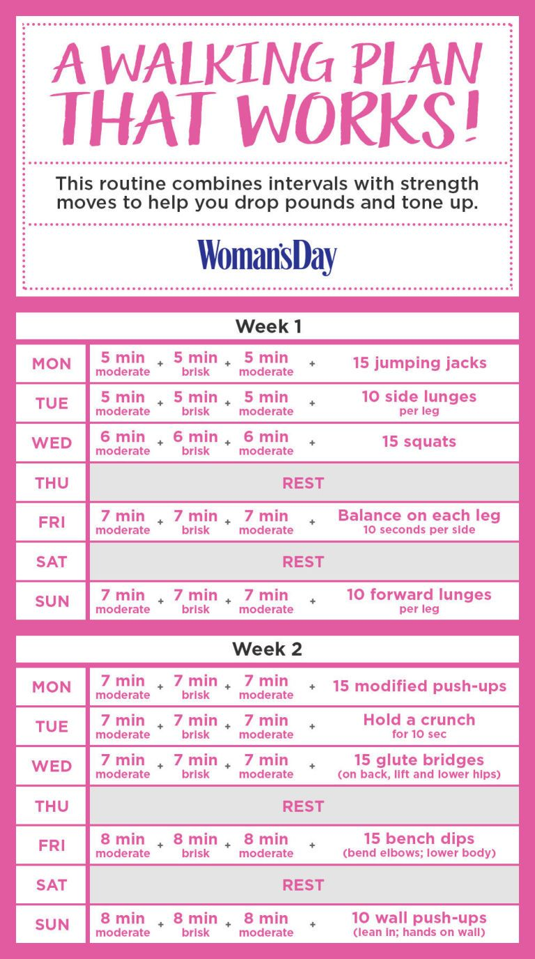 Jumpstart Your Weight Loss With Our Twoweek Walking Plan